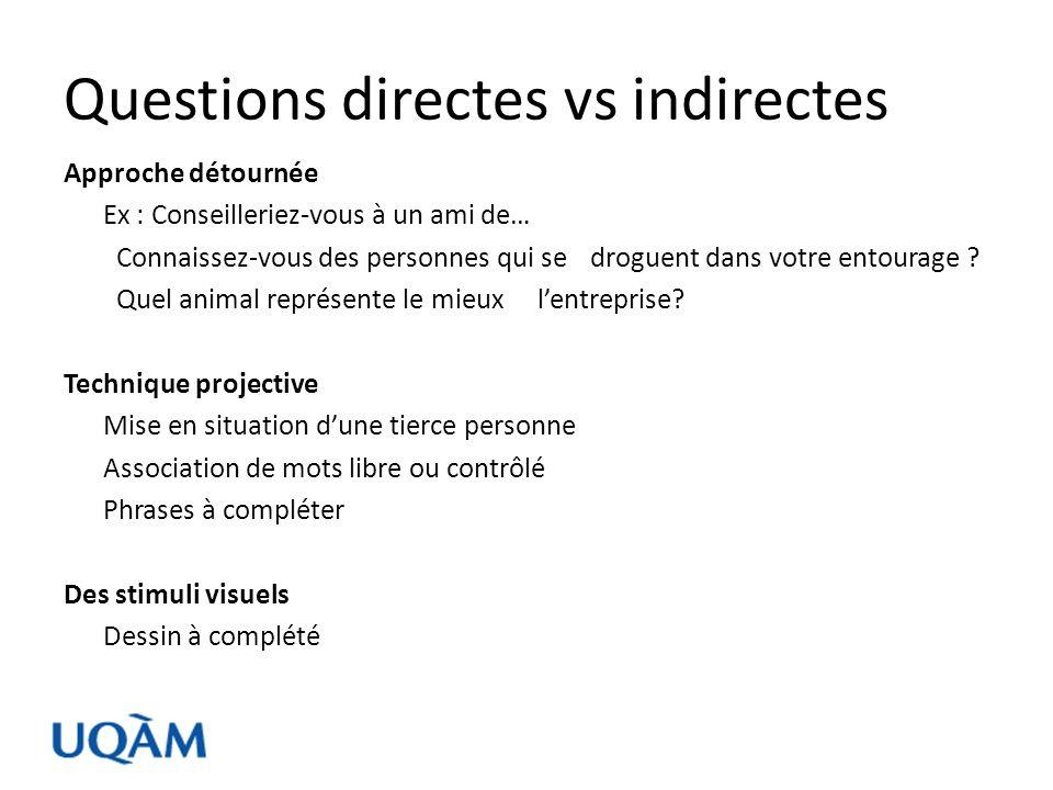 Questions directes vs indirectes