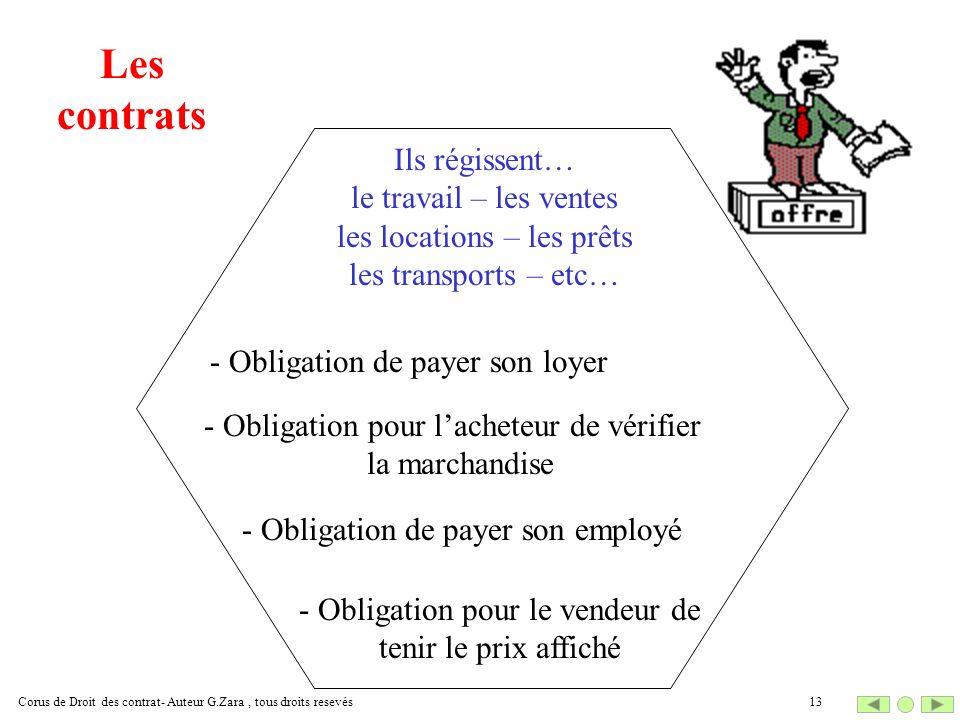 Les contrats Ils régissent… le travail – les ventes