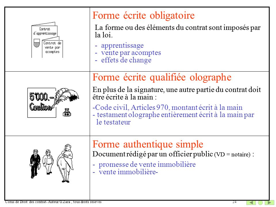 Forme authentique simple Forme écrite obligatoire