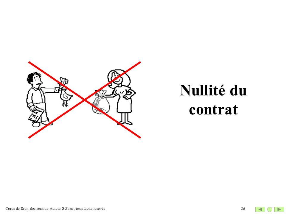 Nullité du contrat Corus de Droit des contrat- Auteur G.Zara , tous droits resevés