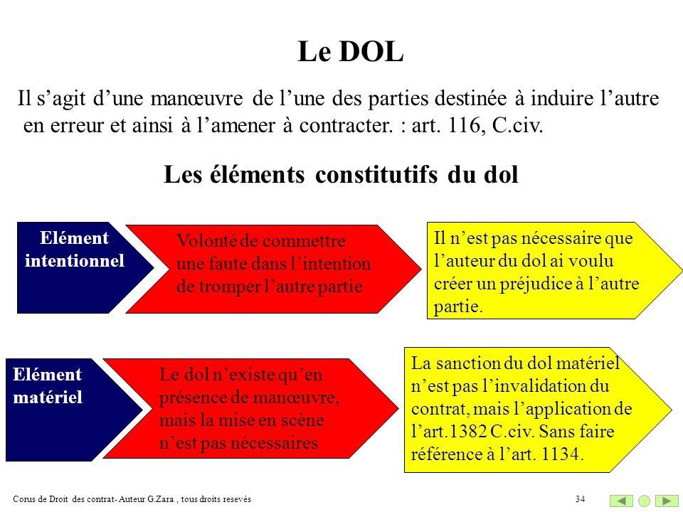 Le DOL Les éléments constitutifs du dol