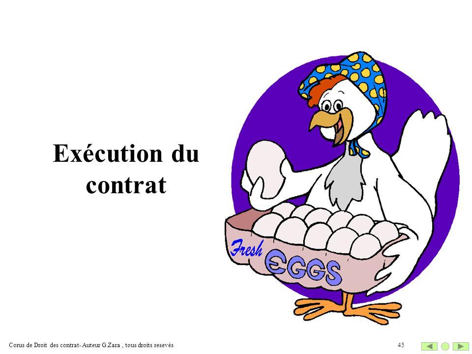 Exécution du contrat Corus de Droit des contrat- Auteur G.Zara , tous droits resevés