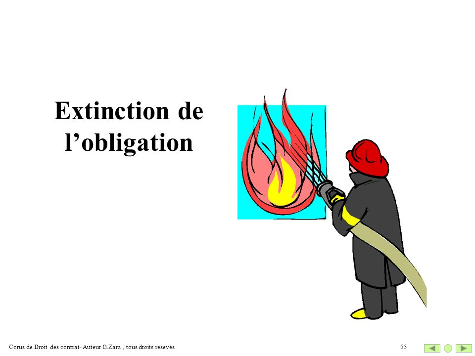 Extinction de l'obligation