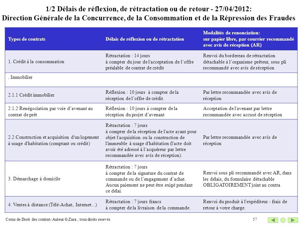1/2 Délais de réflexion, de rétractation ou de retour - 27/04/2012: