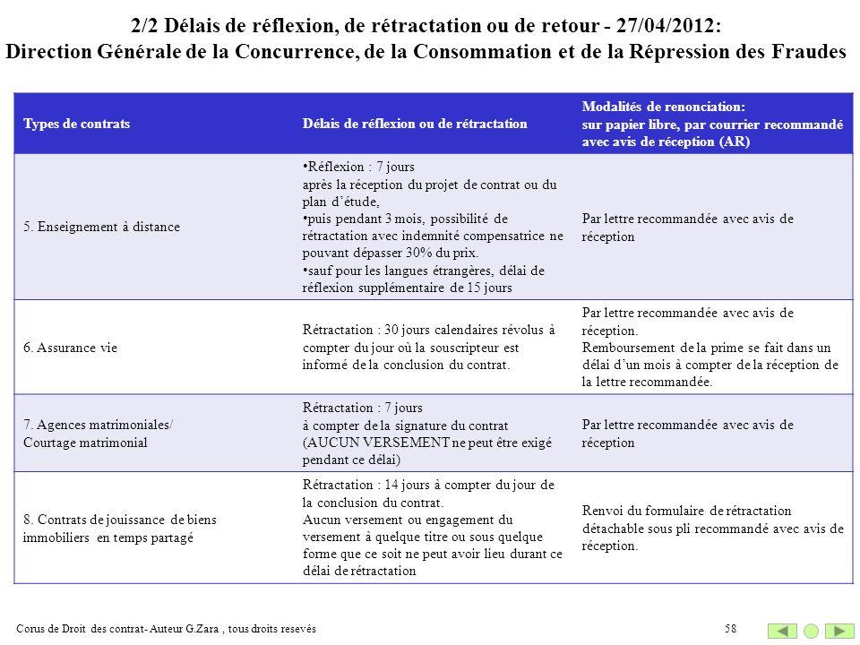 2/2 Délais de réflexion, de rétractation ou de retour - 27/04/2012: