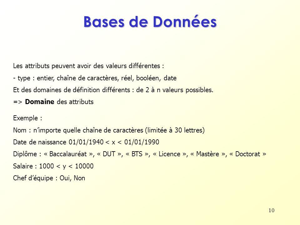 Bases de Données Les attributs peuvent avoir des valeurs différentes :