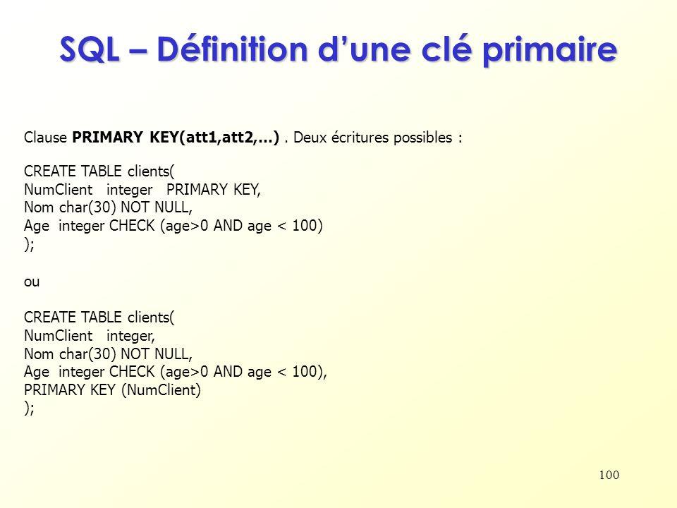 SQL – Définition d'une clé primaire