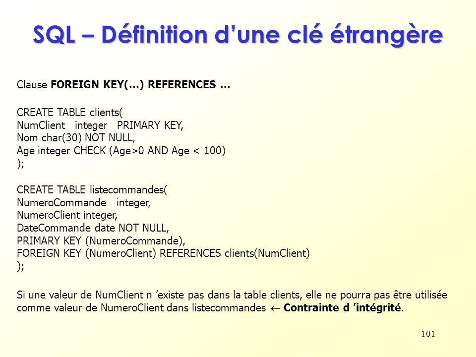 SQL – Définition d'une clé étrangère