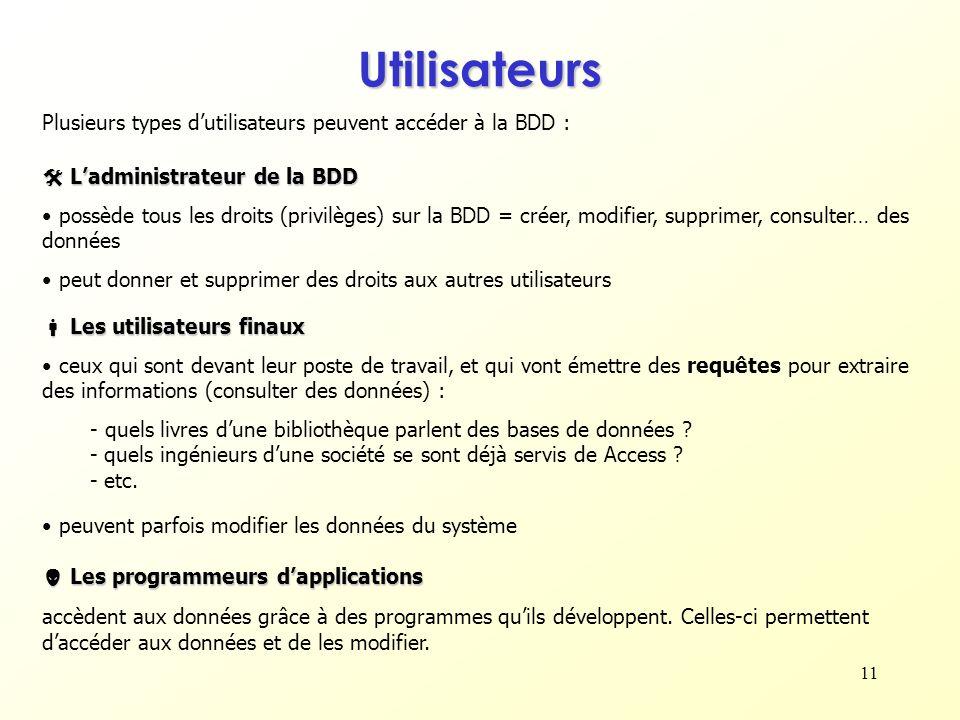 Utilisateurs Plusieurs types d'utilisateurs peuvent accéder à la BDD :