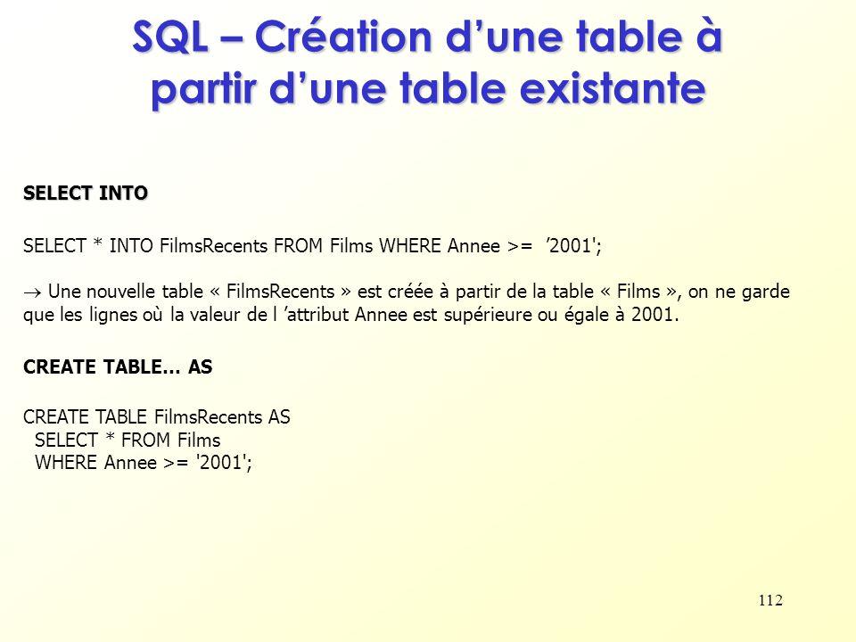 SQL – Création d'une table à partir d'une table existante