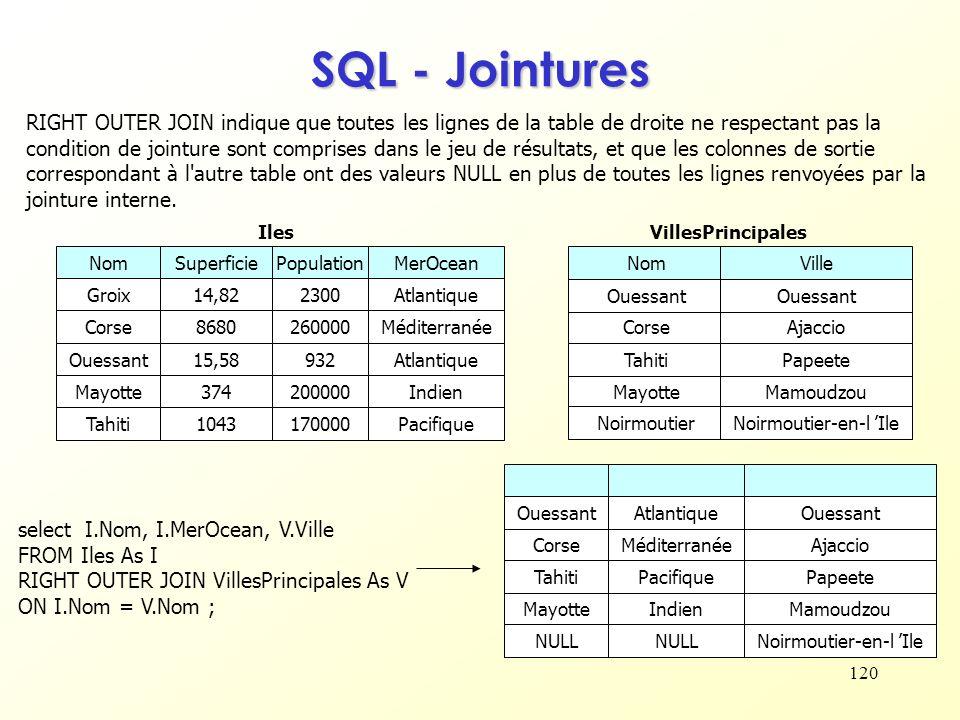 SQL - Jointures