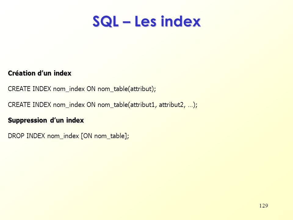 SQL – Les index Création d'un index