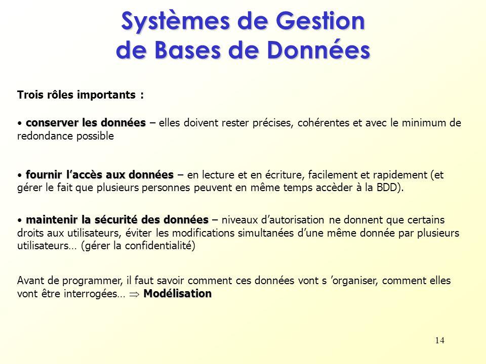 Systèmes de Gestion de Bases de Données