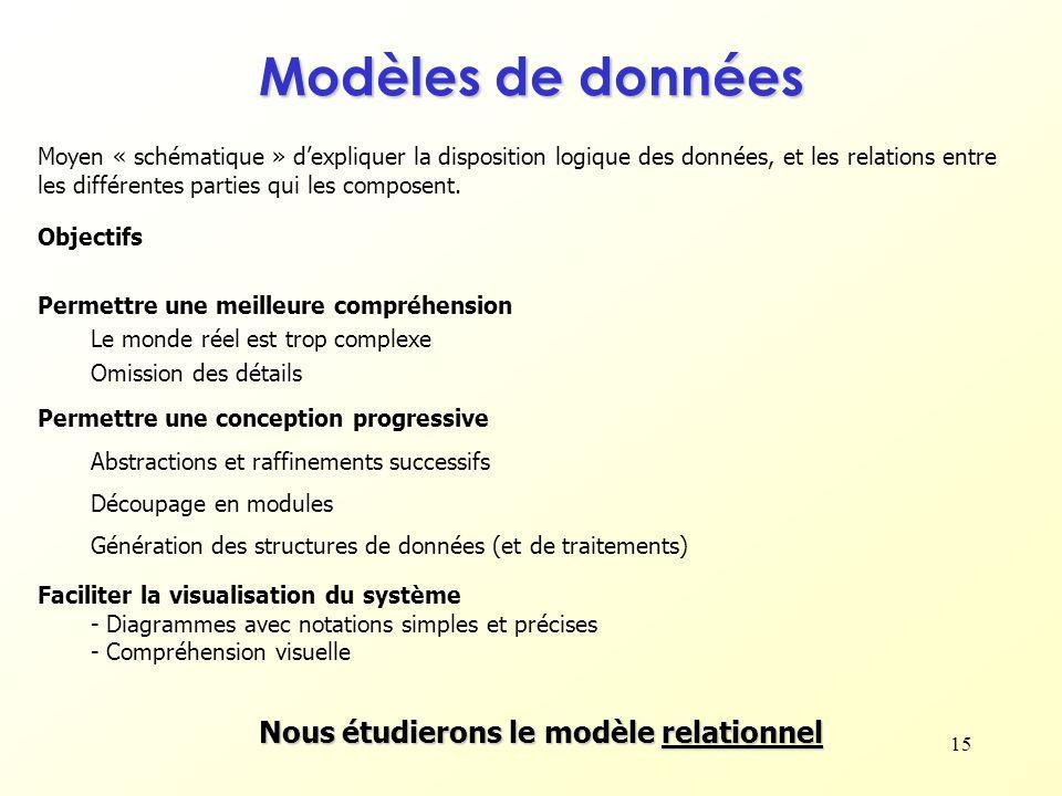 Modèles de données Nous étudierons le modèle relationnel