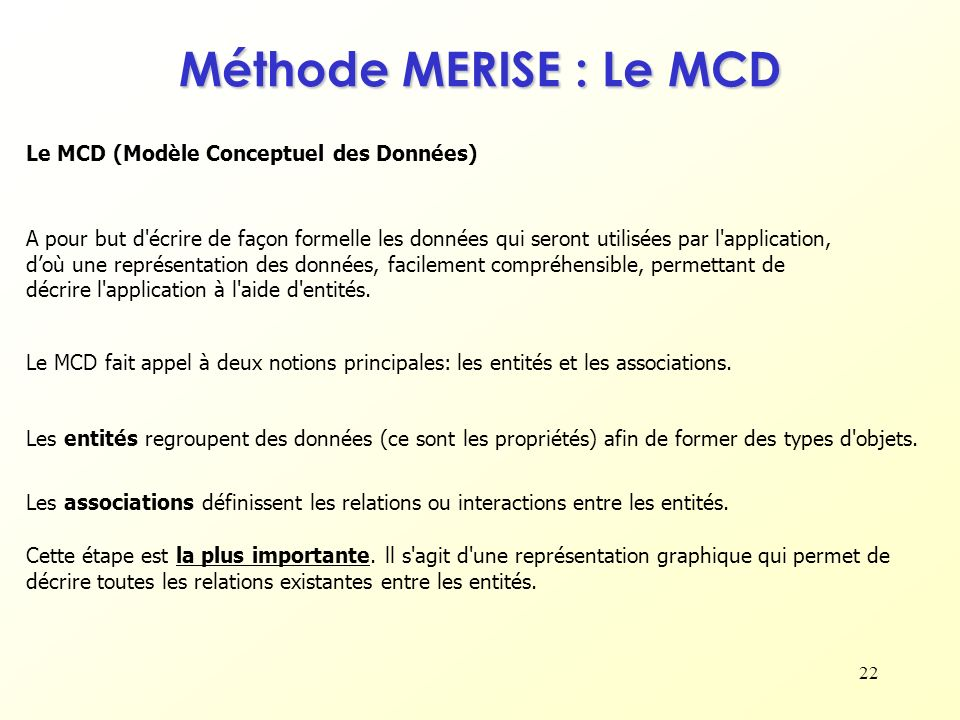 Méthode MERISE : Le MCD Le MCD (Modèle Conceptuel des Données)