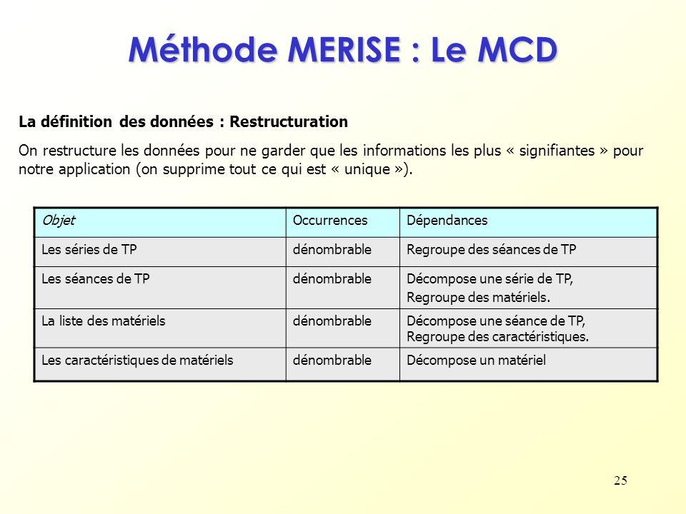 Méthode MERISE : Le MCD La définition des données : Restructuration