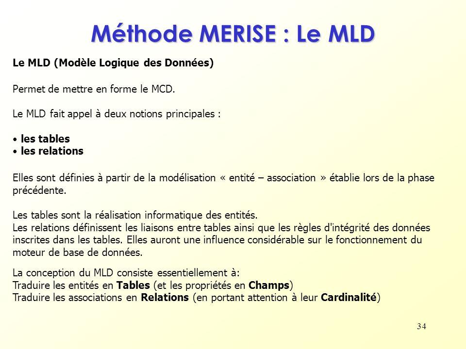 Méthode MERISE : Le MLD Le MLD (Modèle Logique des Données)