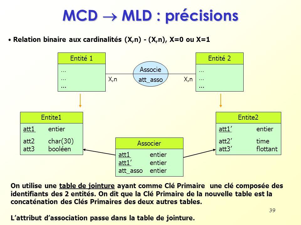 MCD  MLD : précisionsRelation binaire aux cardinalités (X,n) - (X,n), X=0 ou X=1. Entité 1. … … ...
