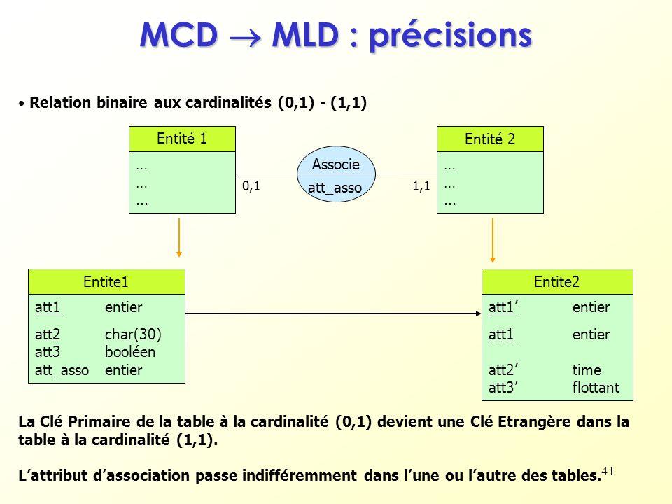 MCD  MLD : précisions Relation binaire aux cardinalités (0,1) - (1,1)
