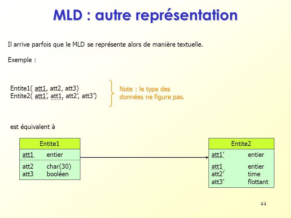 MLD : autre représentation