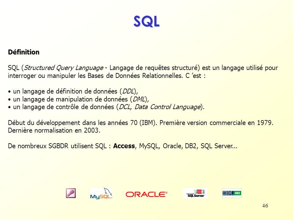SQLDéfinition.