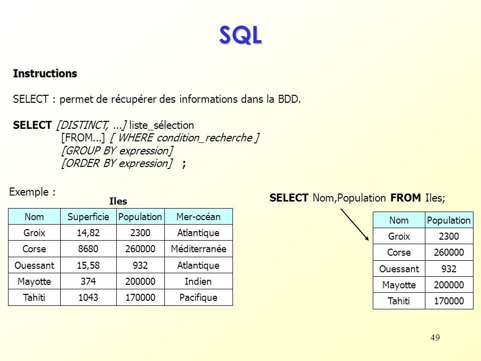 SQL Instructions. SELECT : permet de récupérer des informations dans la BDD.