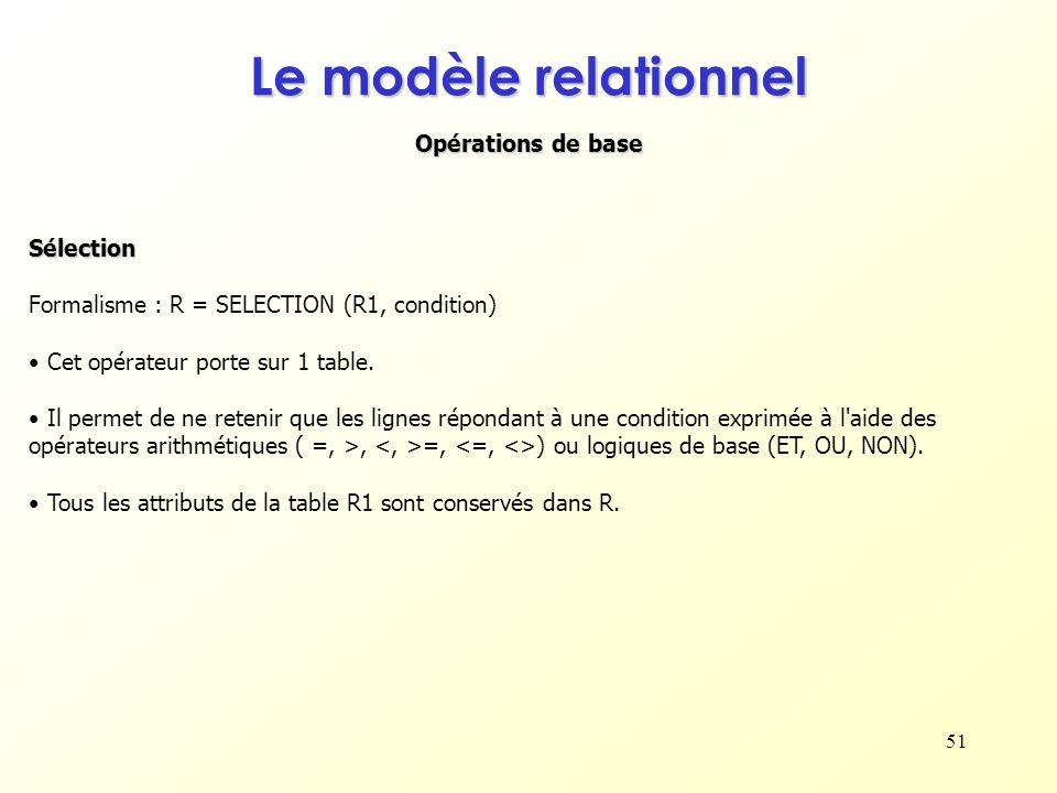 Le modèle relationnel Opérations de base Sélection