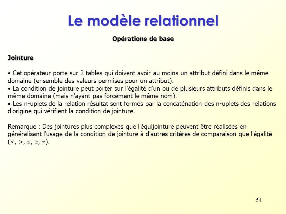 Le modèle relationnel Opérations de base Jointure