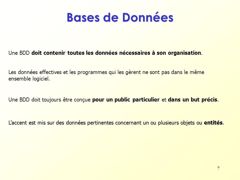 Bases de Données Une BDD doit contenir toutes les données nécessaires à son organisation.