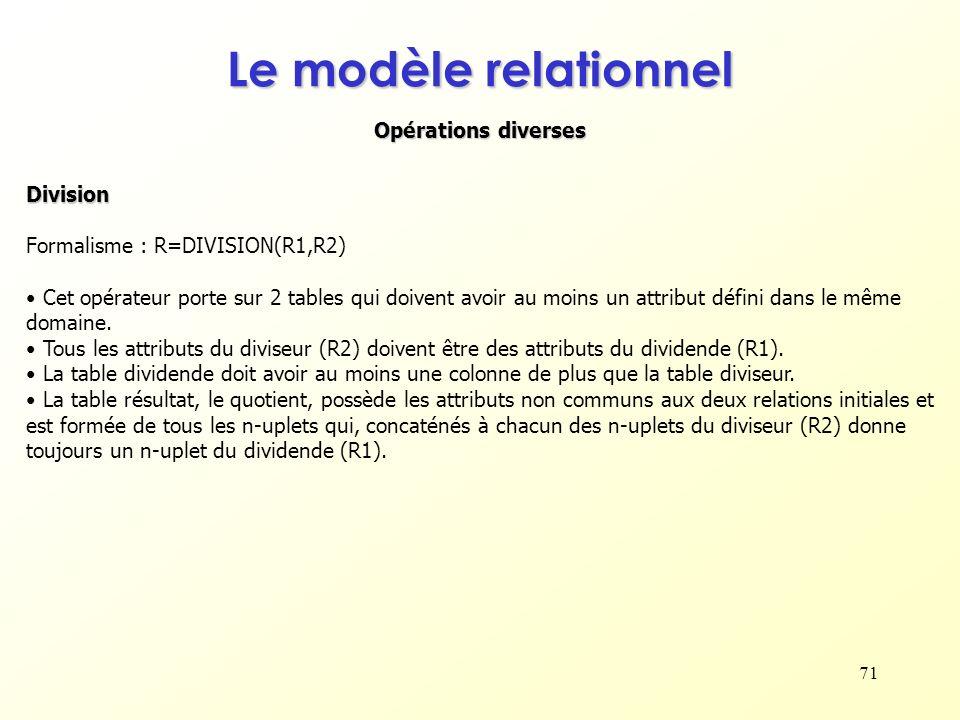 Le modèle relationnel Opérations diverses Division