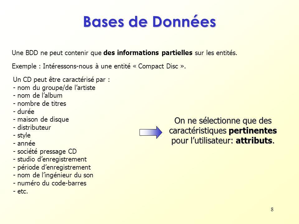 Bases de DonnéesUne BDD ne peut contenir que des informations partielles sur les entités. Exemple : Intéressons-nous à une entité « Compact Disc ».