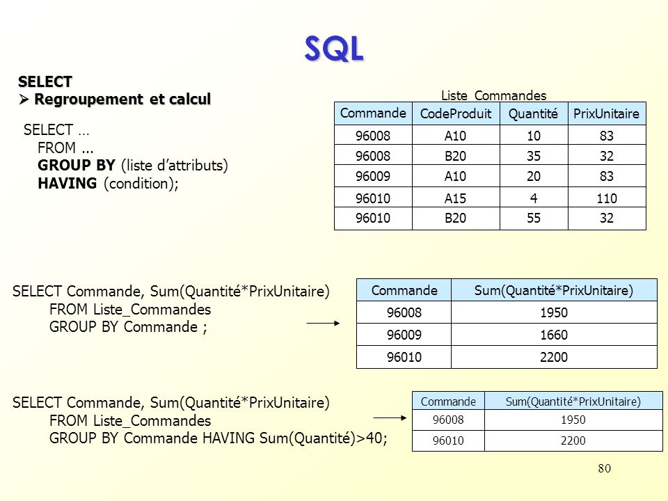 SQL SELECT  Regroupement et calcul SELECT … FROM ...