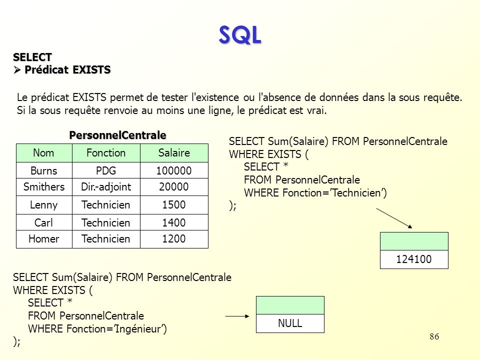 SQL SELECT  Prédicat EXISTS