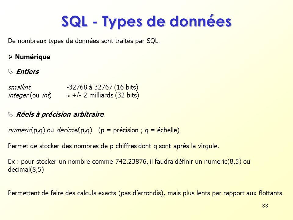 SQL - Types de donnéesDe nombreux types de données sont traités par SQL.  Numérique.  Entiers. smallint -32768 à 32767 (16 bits)