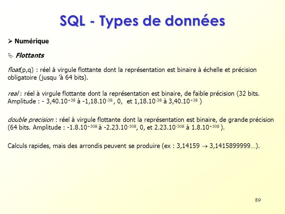 SQL - Types de données  Numérique  Flottants