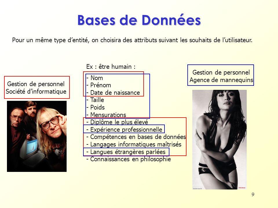 Bases de DonnéesPour un même type d'entité, on choisira des attributs suivant les souhaits de l'utilisateur.