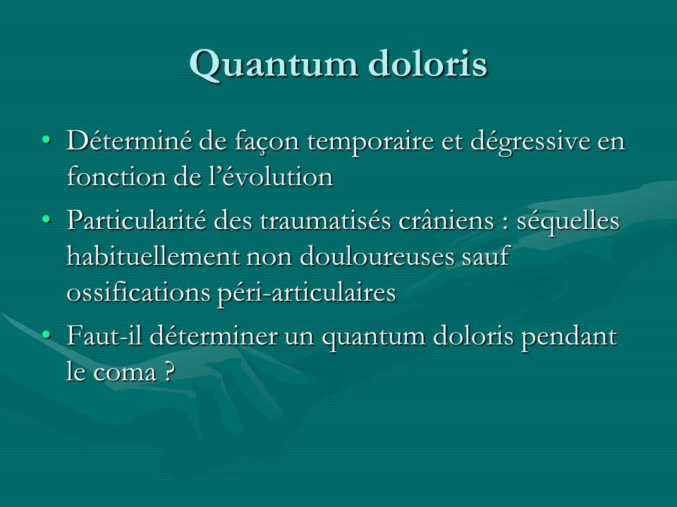 Quantum doloris Déterminé de façon temporaire et dégressive en fonction de l'évolution.
