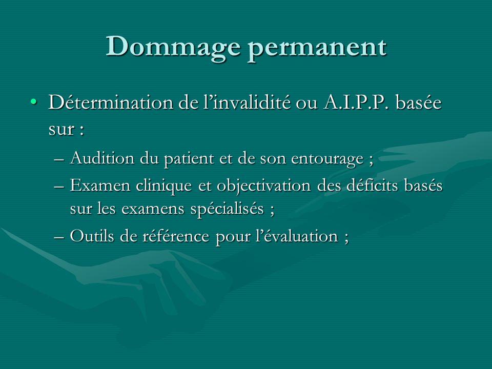 Dommage permanent Détermination de l'invalidité ou A.I.P.P. basée sur : Audition du patient et de son entourage ;