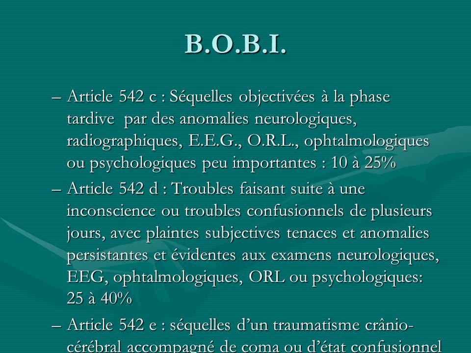 B.O.B.I.