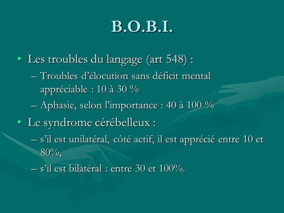 B.O.B.I. Les troubles du langage (art 548) : Le syndrome cérébelleux :