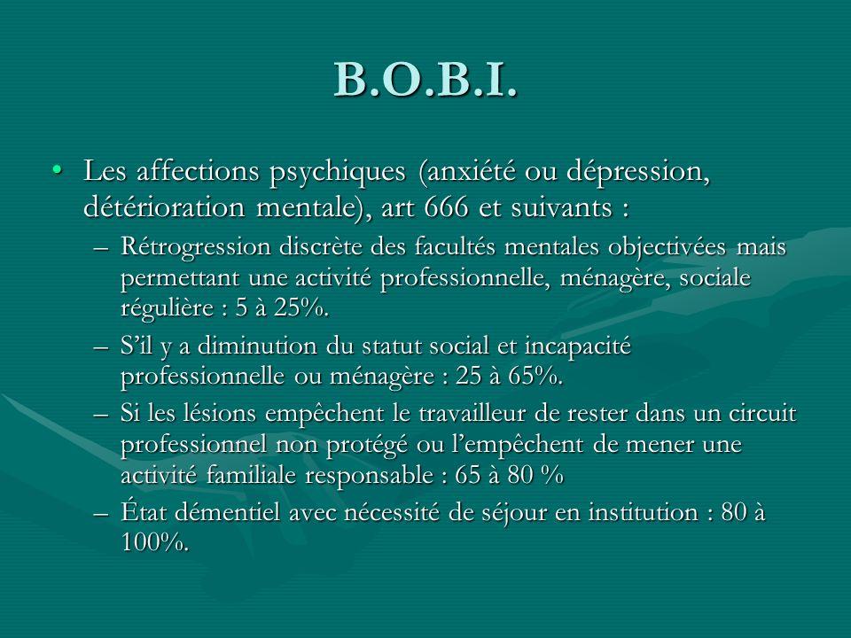 B.O.B.I. Les affections psychiques (anxiété ou dépression, détérioration mentale), art 666 et suivants :