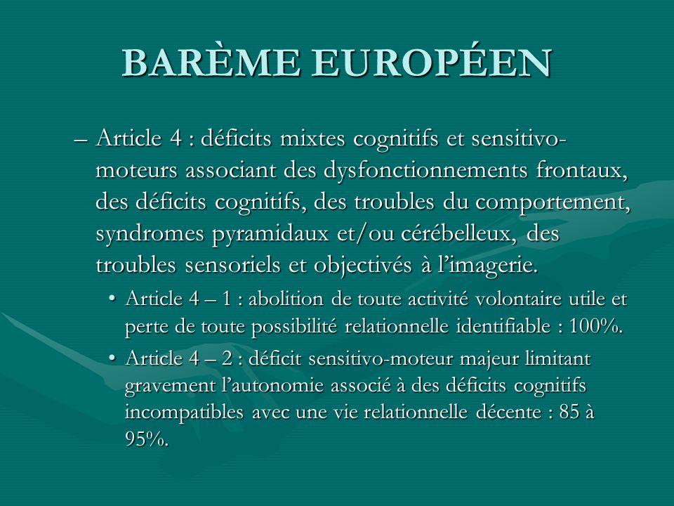 BARÈME EUROPÉEN