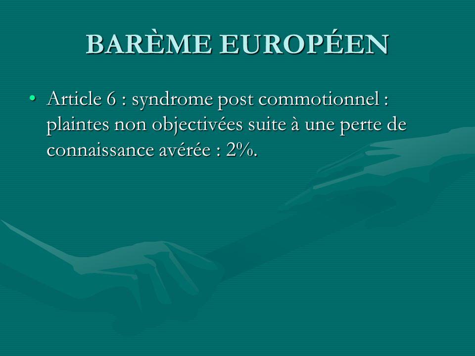 BARÈME EUROPÉEN Article 6 : syndrome post commotionnel : plaintes non objectivées suite à une perte de connaissance avérée : 2%.
