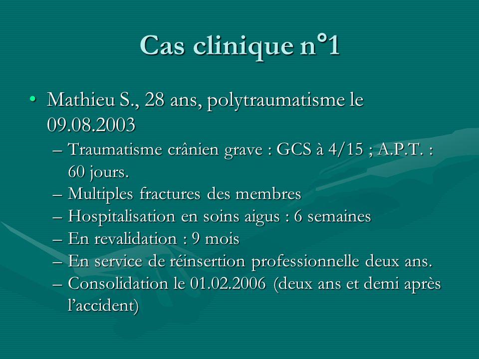 Cas clinique n°1 Mathieu S., 28 ans, polytraumatisme le 09.08.2003