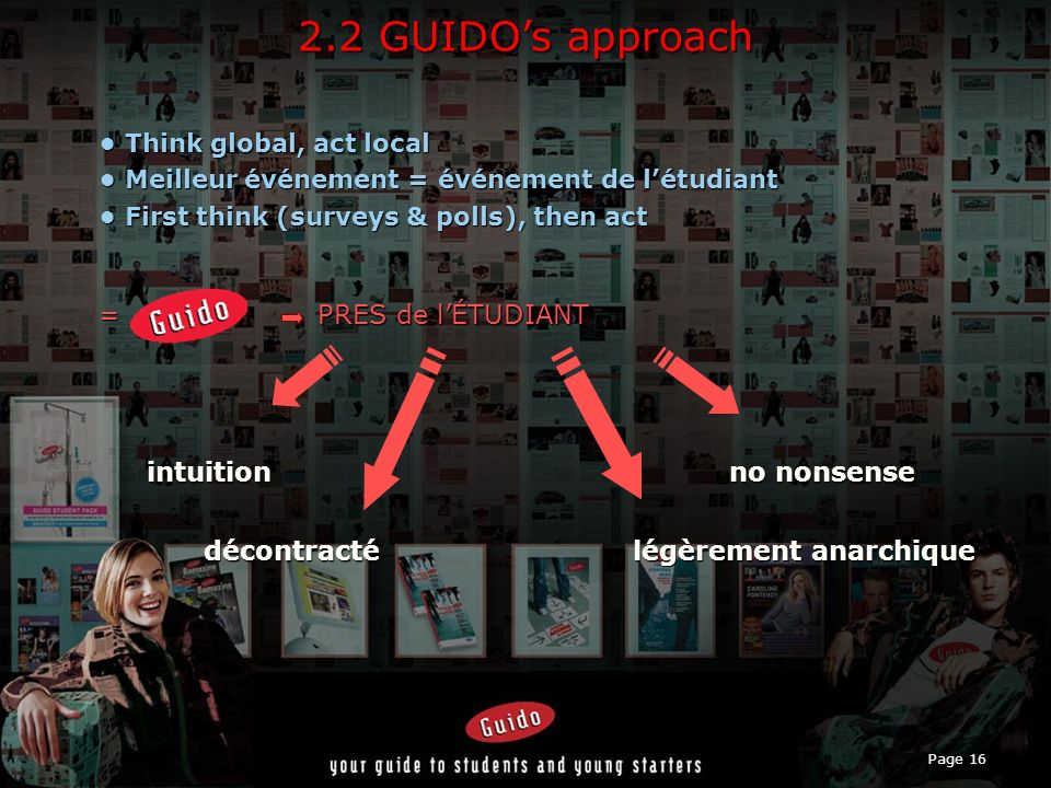 2.2 GUIDO's approach = PRES de l'ÉTUDIANT intuition no nonsense