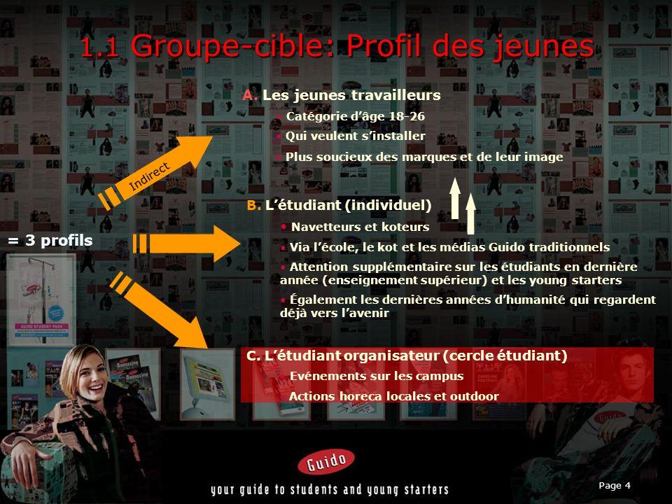 1.1 Groupe-cible: Profil des jeunes