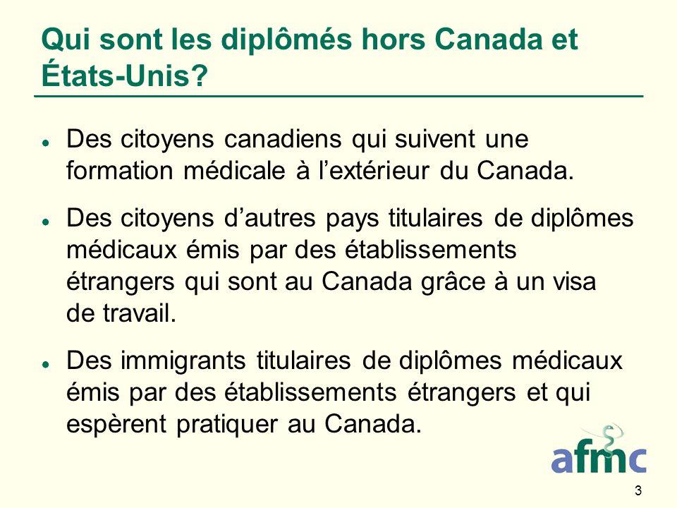 Qui sont les diplômés hors Canada et États-Unis