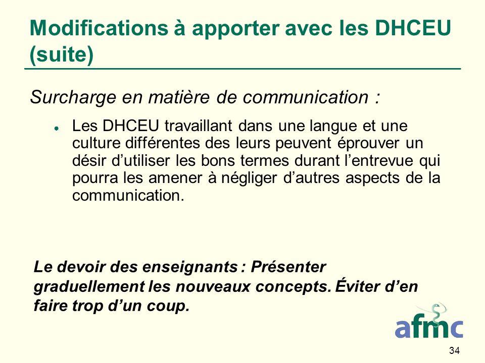 Modifications à apporter avec les DHCEU (suite)