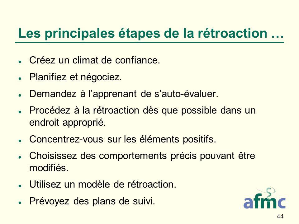 Les principales étapes de la rétroaction …