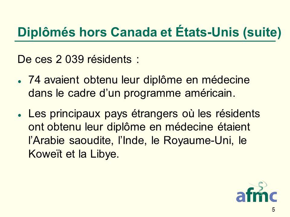 Diplômés hors Canada et États-Unis (suite)